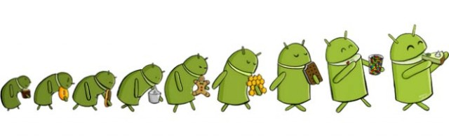 android-evolution-640x196 Google Employee Confirms Android 5.0 Named Key Lime Pie
