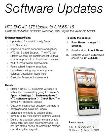 sprint-update-small HTC Evo 4G LTE Sprint Owners Getting Jelly Bean Today?