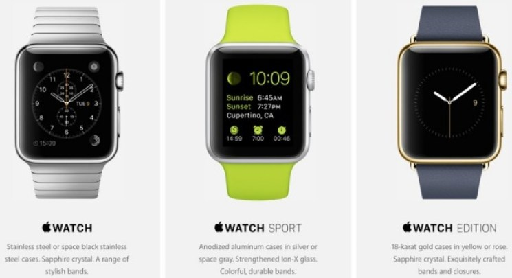 Photo-4-640x348 Apple Watch: Latest Information on Release Date, Price and Features (And Two Things to Watch Out For)