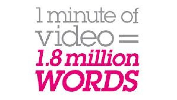 power-of-video 3 Reasons To Use Video For Effective Customer Engagement