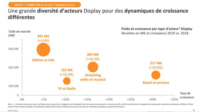 retail media display