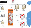 How SGSN selects the GGSN in GPRS, using iDNS and eDNS