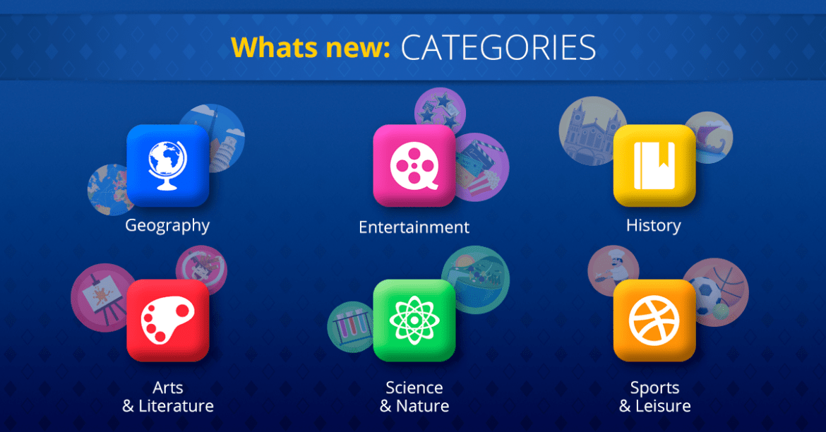 What's new on Super Quiz and Millionaire games - CATEGORIES: Geography, History, Entertainment, Art and Literature, Science & Nature, Sport & Leisure