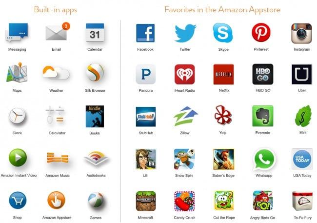 amazon-phone-aplikacje-650x457