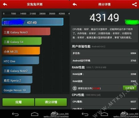 mediatek-mt6595-procesor-smartfon-antutu