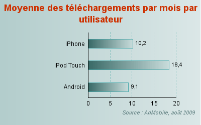 200911-mobile-app-use01