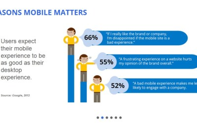 Is your Website Mobile Ready? Google GoMo Test