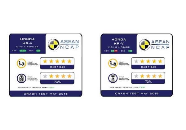 Simulasi Kredit booking bengkel Brio Mobilio HRV CRV Paket Pekanbaru Riau desember Mobil Honda DP Murah service daftar harga dealer servis Angsuran november Promo 2019 natal akhir tahun BRV