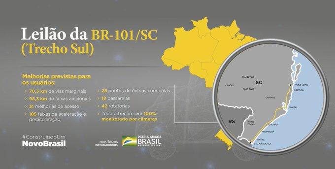 Leilão BR-101