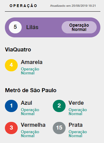 Linha 5-Lilás Status
