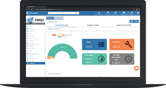 audits cmms analytic tool