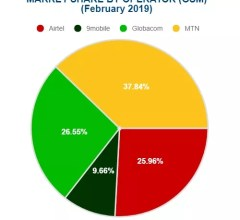 mobile subscribers in Nigeria as at Febriary 2019