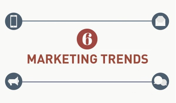 6 Top Marketing Trends [Infographic] 1
