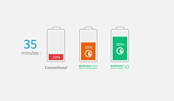 Quick Charge 3.0 backwards compatibility