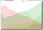 wigle-net-stats