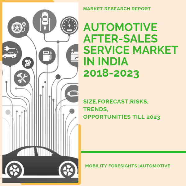 automotive after-sales service market size in india