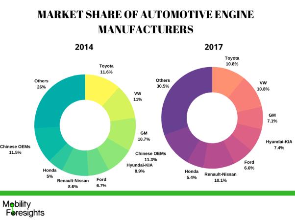 Infographic: Electric coolant pump market size, Electric coolant pump market report,Electric coolant pump market share