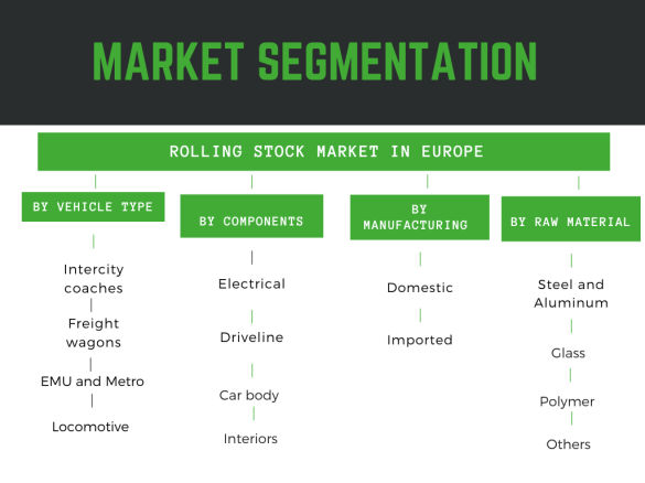 infographic: Rolling Stock Market in Europe