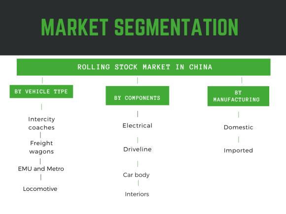 Infographic: Rolling stock market in China