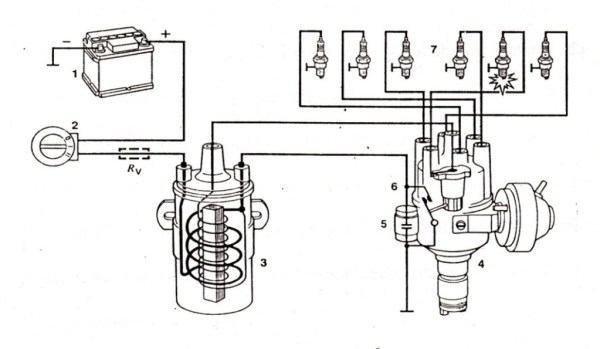 ilustrasi gambar pengapian sederhana