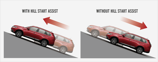 fitur hill start assist