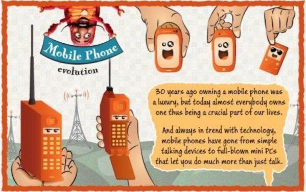 Jak zmieniały się telefony komórkowe? [infografika]