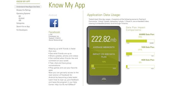 Know My App