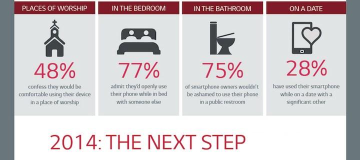 Infografika LG - przyszłość i historia smartfonów
