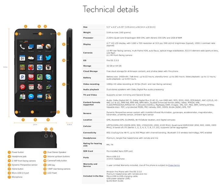 Specyfikacja Amazon Fire Phone