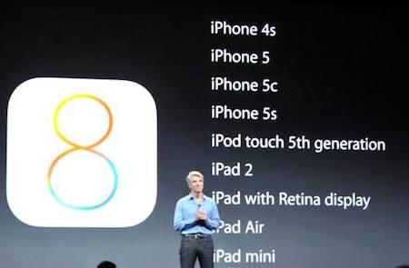 Urządzenia, dla których będzie dostępny iOS 8