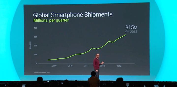 sprzedaż smartfonów na świecie w 4 kwartale 2013 roku