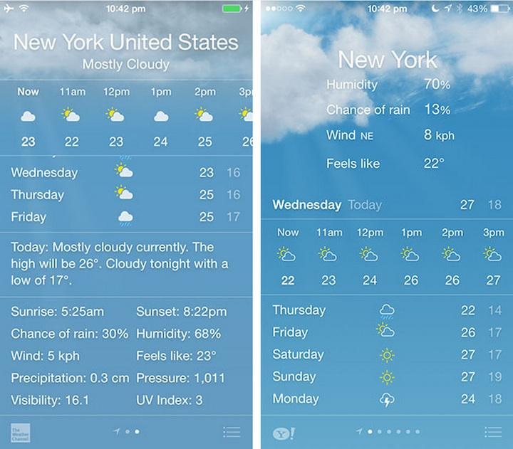 Pogoda w systemie iOS 8
