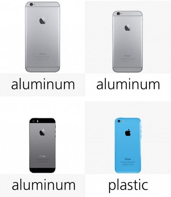 Obudowa: iPhone 6 Pus, 6 , 5s, 5c