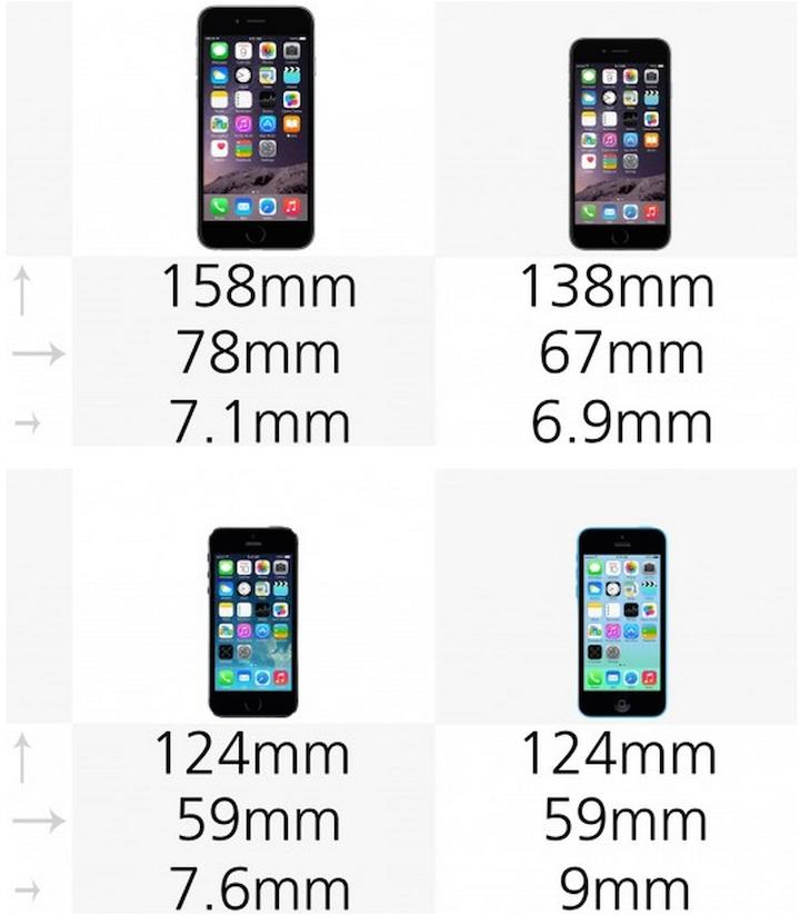 porównanie iphone 5 i 6