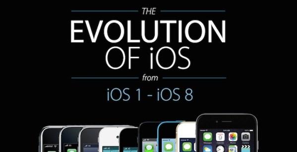 Jak zmieniał się system iOS? [infografika]