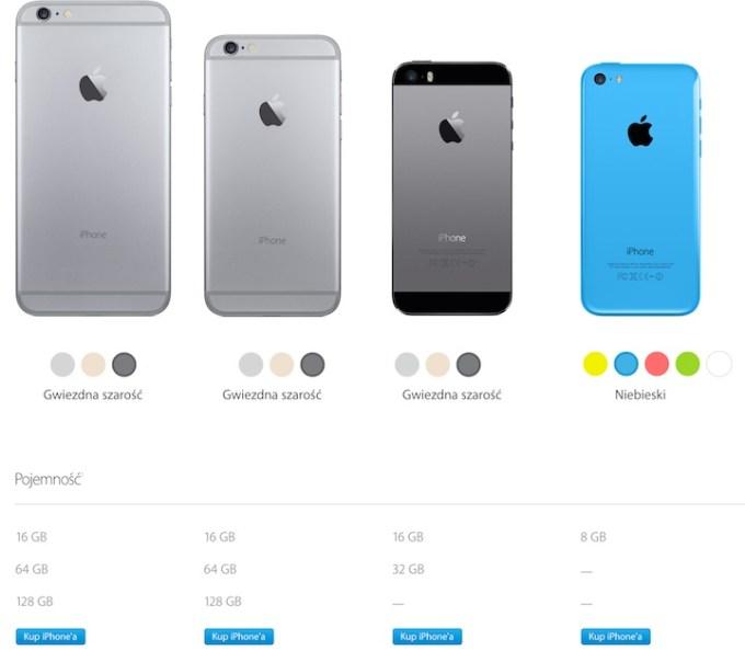 Kup iPhone'a 6