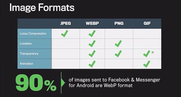 Facebook: format grafiki przesyłanej z urządzeń z Androidem
