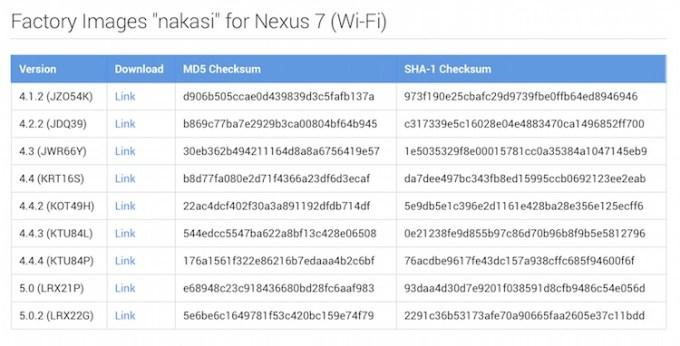 Obraz systemu Android 5.0.2 dla Nexusa 7  (Wi-Fi) 2012