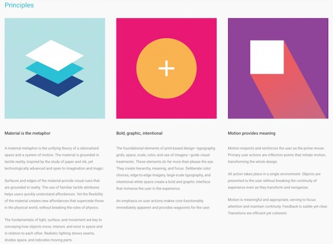 Podstawowe zasady Material Design