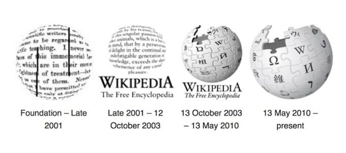 Jak zmieniało się logo Wikipedii?