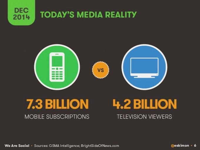 Today media reality