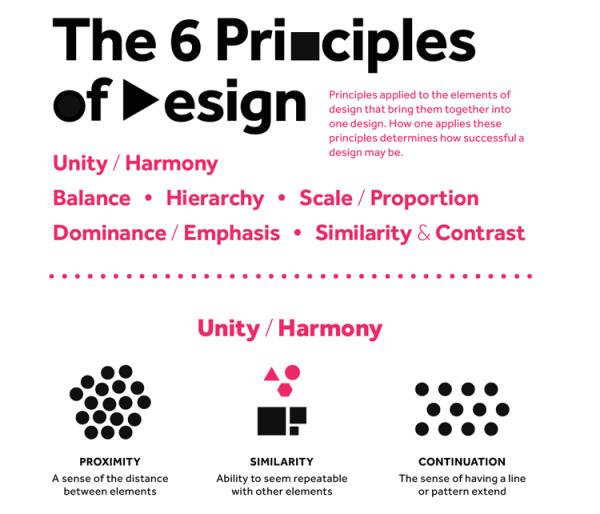 6 zasad dobrego projektowania