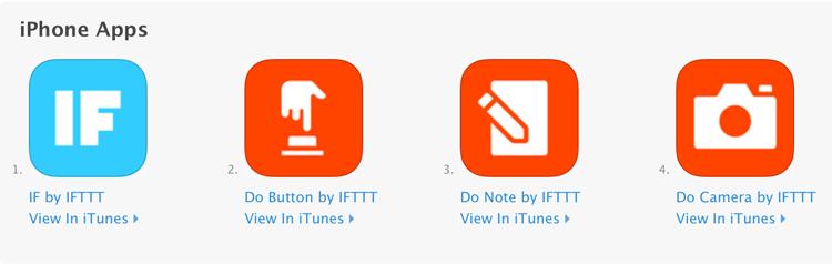 Aplikacje mobilne od IFTTT