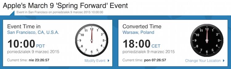 Godzina rozpoczęcia Spring Forward w Polsce