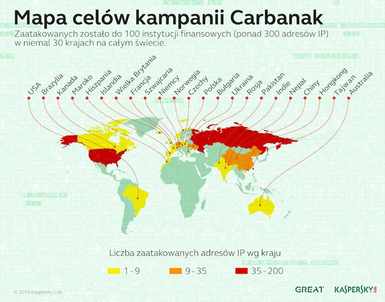 Mapa celów kampanii Carbanak