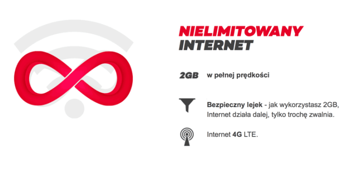 Nielimitowany internet w Virgin Mobile