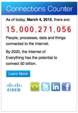 Internet of Everything - licznik (stan na marzec 2015)