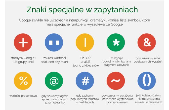 znaki interpunkcyjne (specjalne) w zapytaniach Google'a
