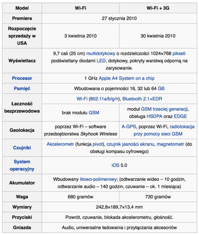 iPad 1. gen. (dane techniczne)