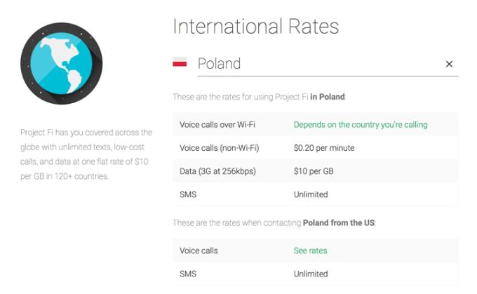 Plan taryfowy Project Fi w Polsce